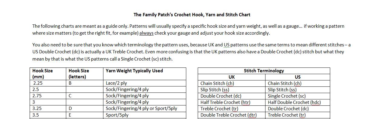 Crochet Hook Yarn and Stitch Conversion Chart Free Printable